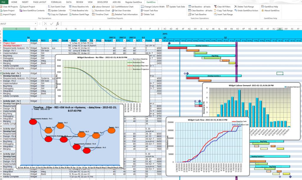 Widget_all_charts