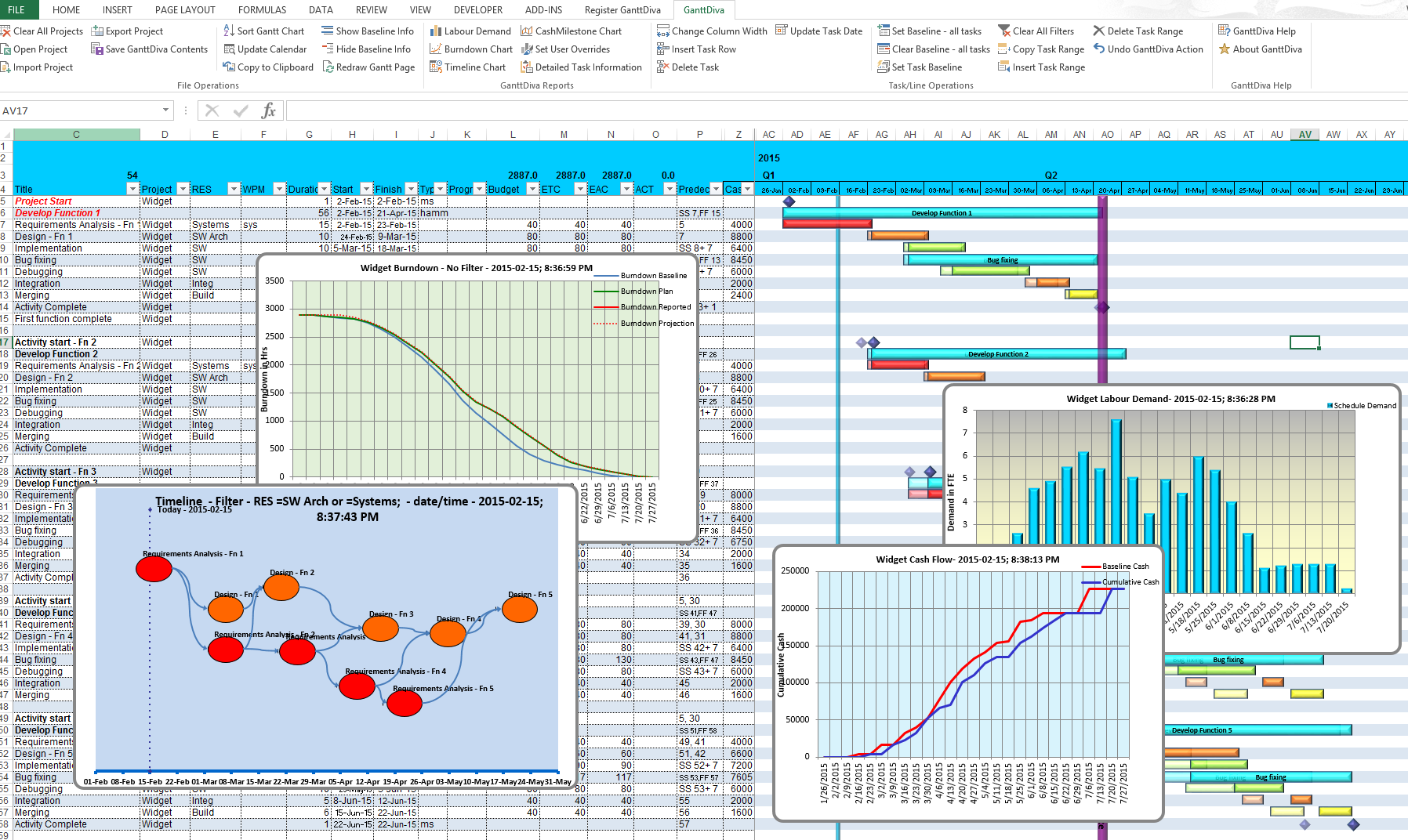 Free excel gantt charting and project planning ganttdiva is a free widgetallcharts geenschuldenfo Images